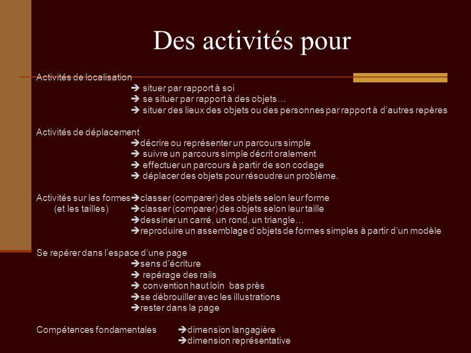 Des activités pour Activités de localisation