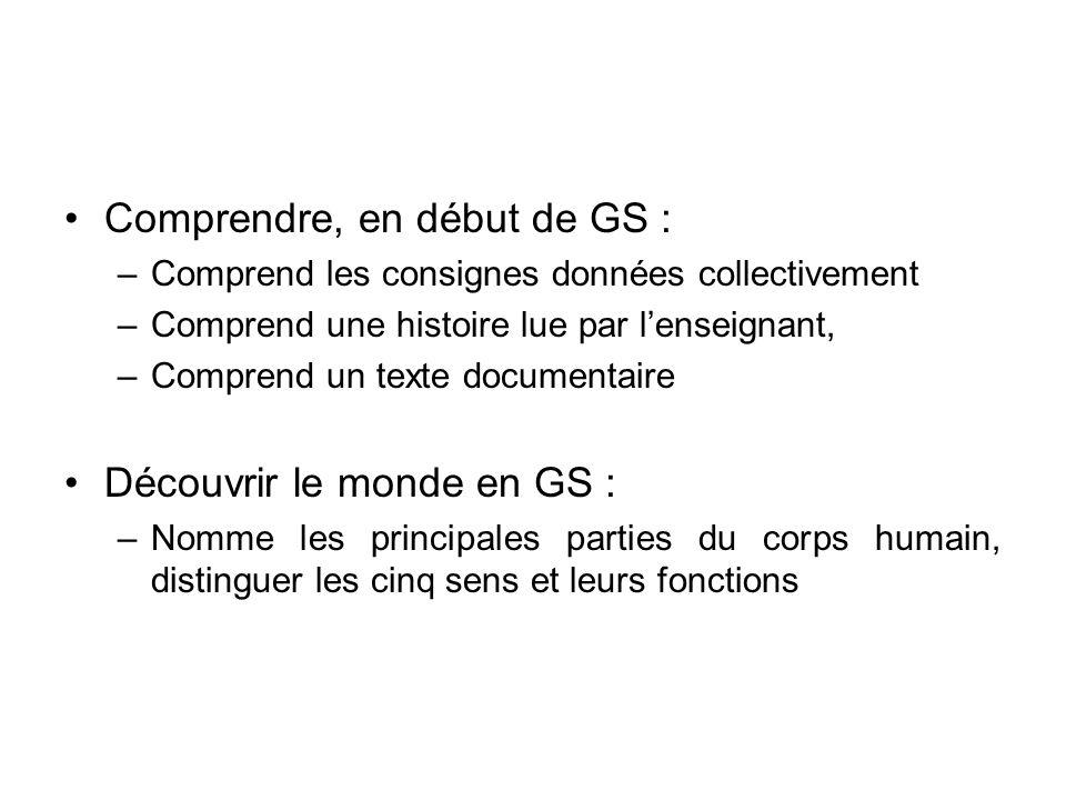 Comprendre, en début de GS :