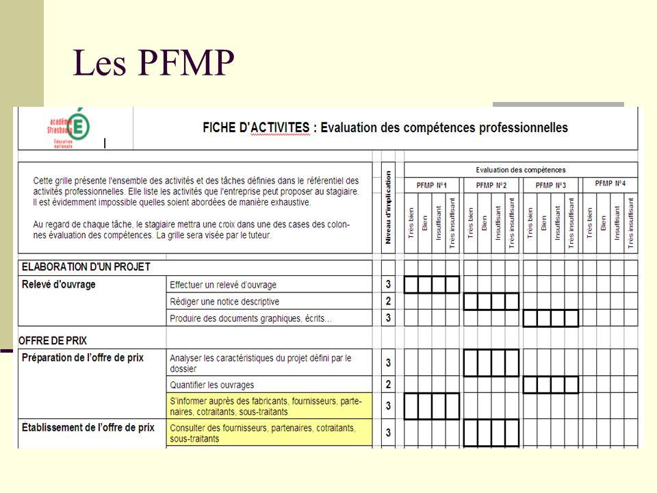 Les PFMP