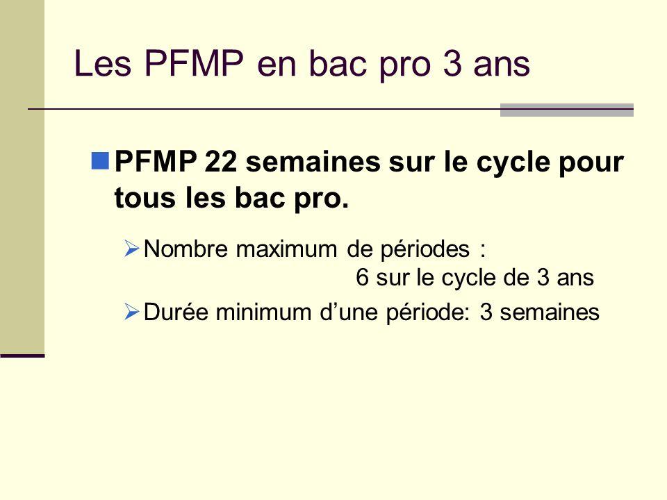 Les PFMP en bac pro 3 ans PFMP 22 semaines sur le cycle pour tous les bac pro.