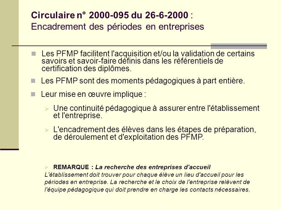 Circulaire n° 2000-095 du 26-6-2000 : Encadrement des périodes en entreprises