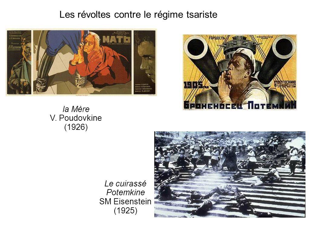 Les révoltes contre le régime tsariste