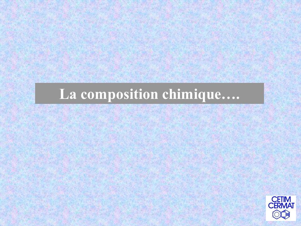 La composition chimique….