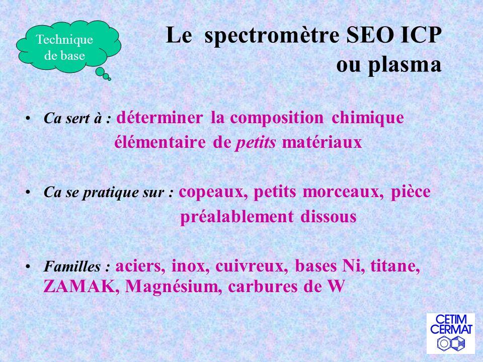 Le spectromètre SEO ICP ou plasma