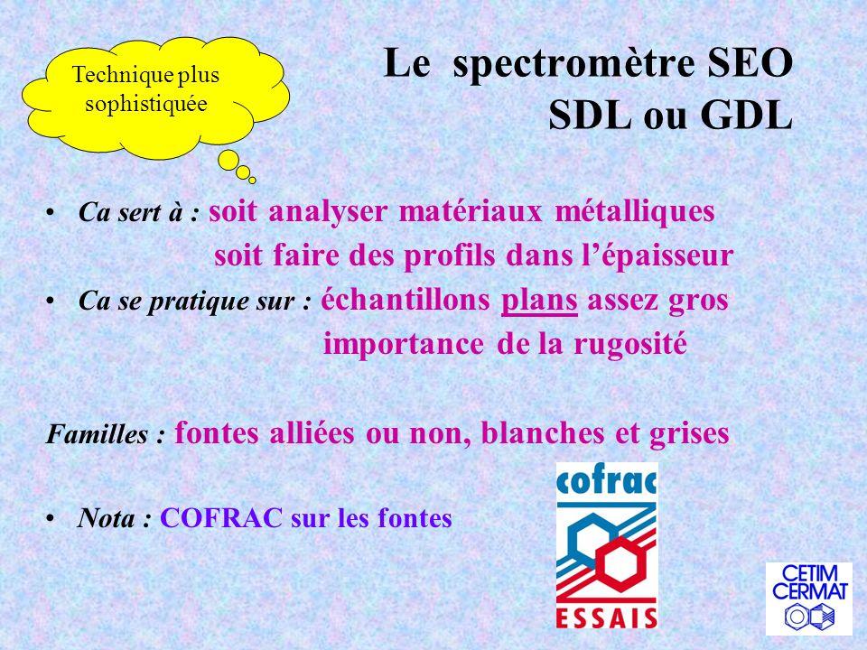 Le spectromètre SEO SDL ou GDL
