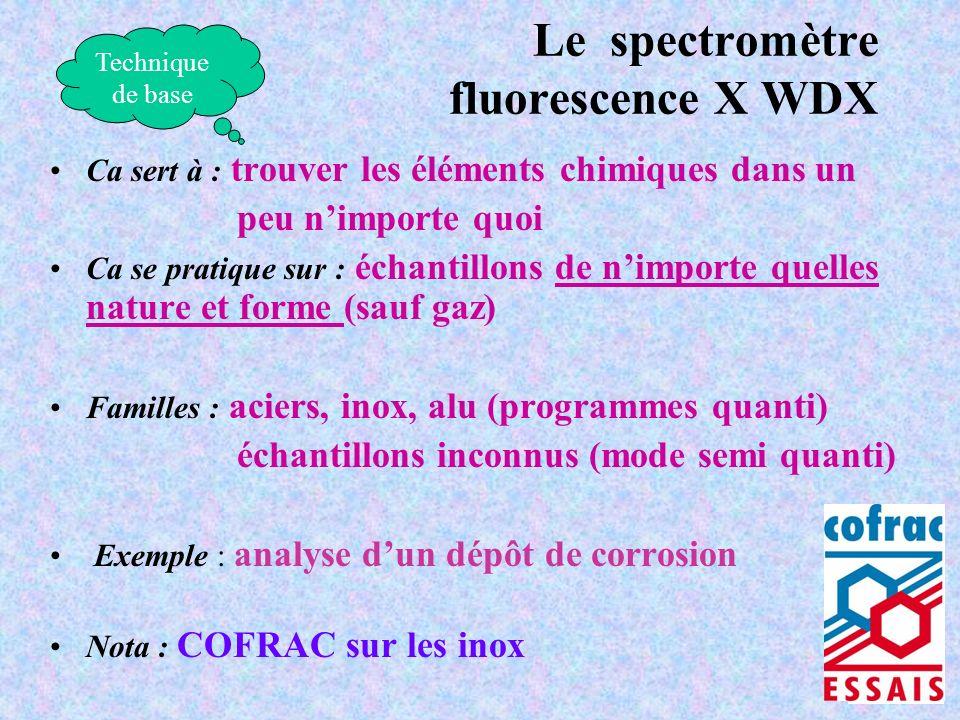 Le spectromètre fluorescence X WDX