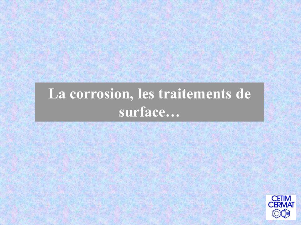 La corrosion, les traitements de surface…