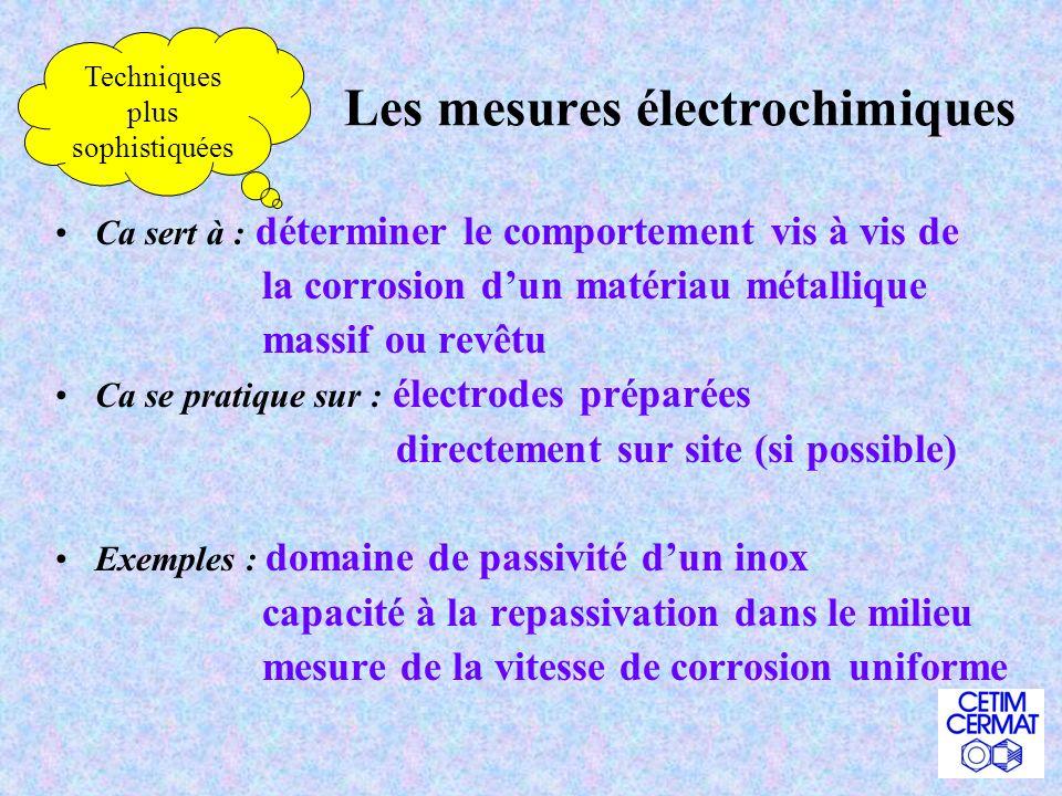 Les mesures électrochimiques