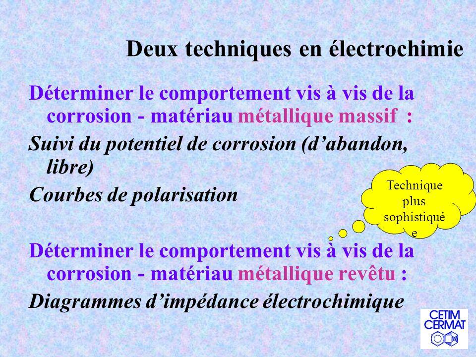 Deux techniques en électrochimie