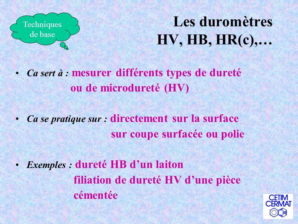 Les duromètres HV, HB, HR(c),…