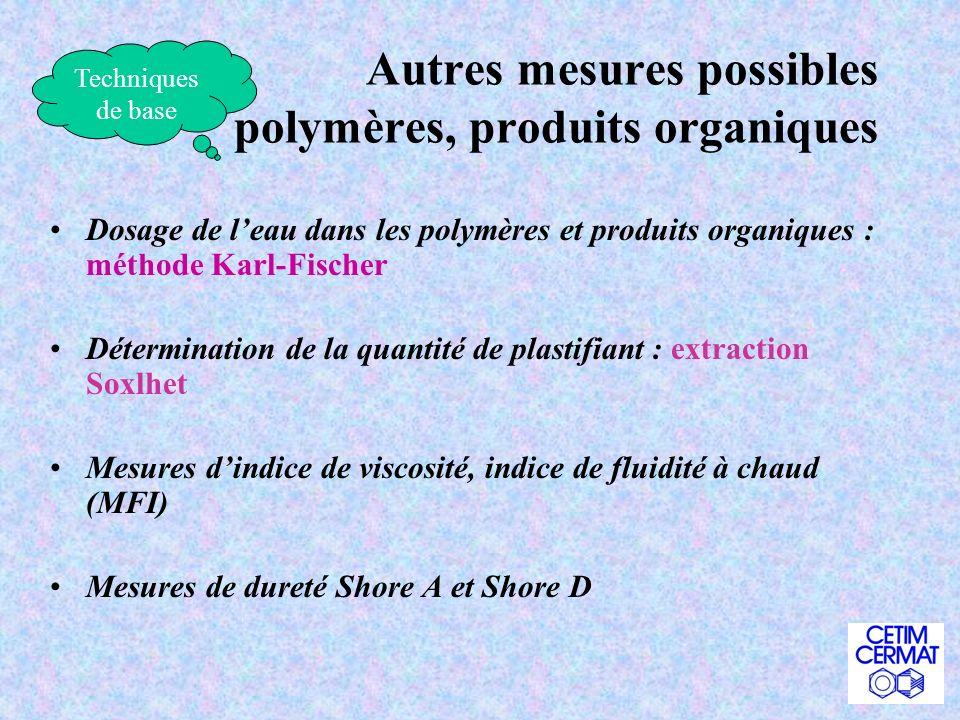 Autres mesures possibles polymères, produits organiques
