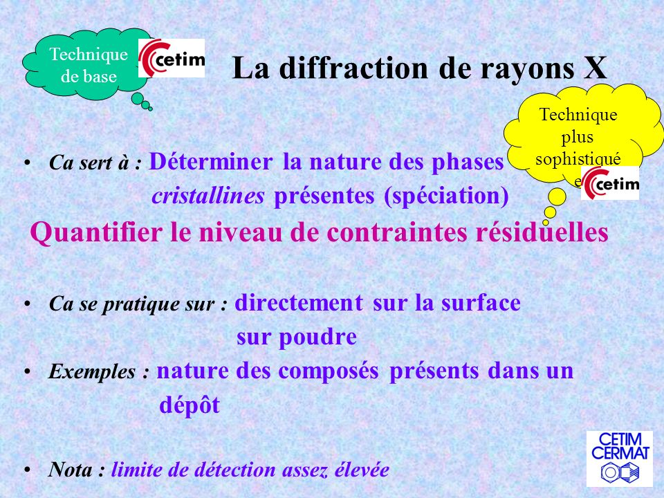 La diffraction de rayons X
