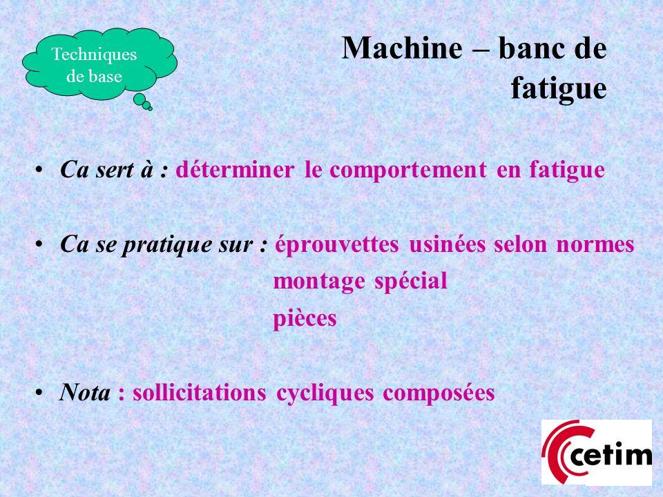 Machine – banc de fatigue