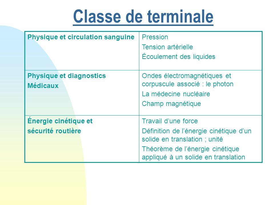 Classe de terminale Physique et circulation sanguine Pression