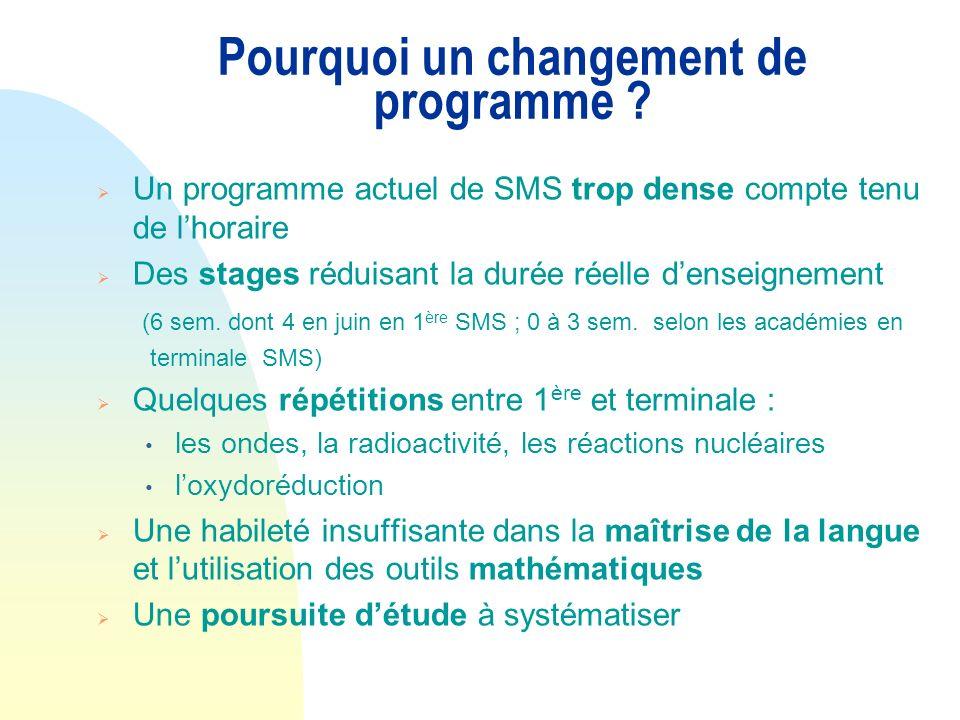 Pourquoi un changement de programme