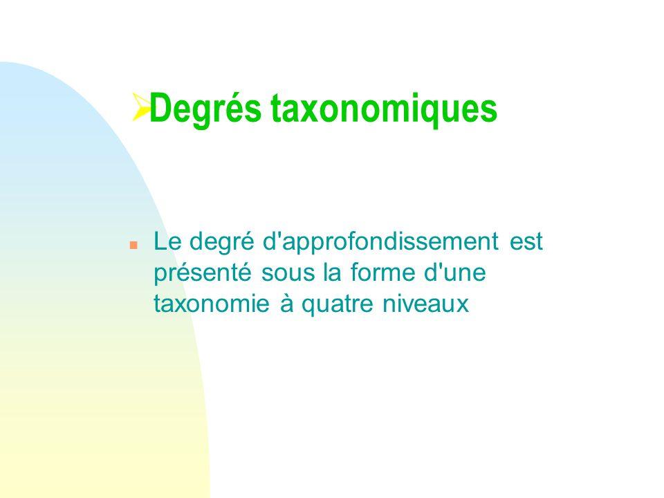 Degrés taxonomiques Le degré d approfondissement est présenté sous la forme d une taxonomie à quatre niveaux.