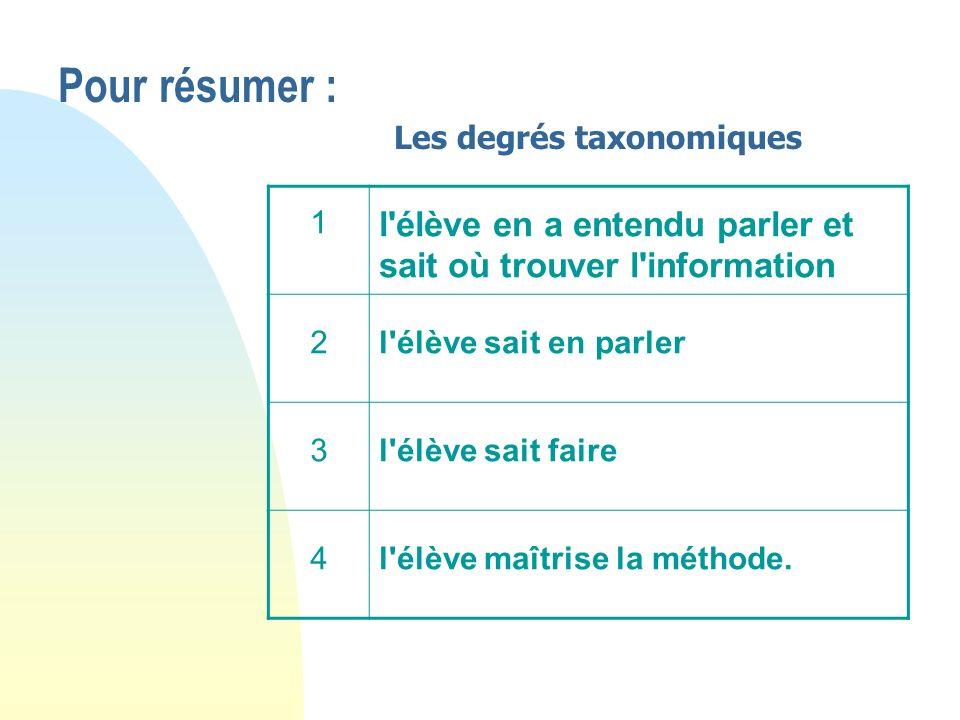 Pour résumer : Les degrés taxonomiques. 1. l élève en a entendu parler et sait où trouver l information.