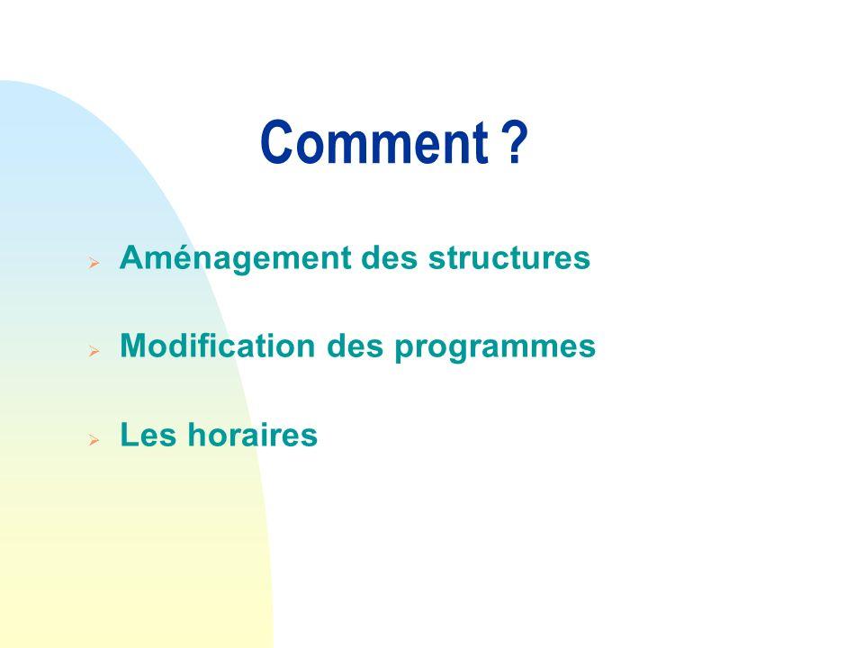 Comment Aménagement des structures Modification des programmes