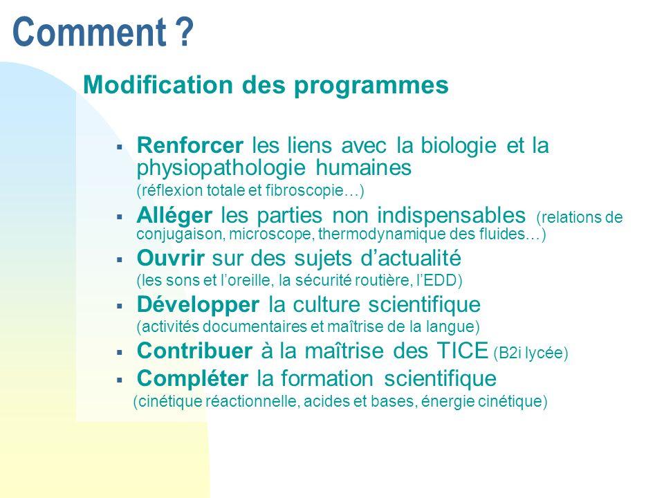 Comment Modification des programmes