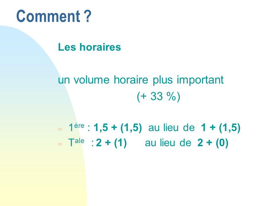 Comment un volume horaire plus important (+ 33 %) Les horaires