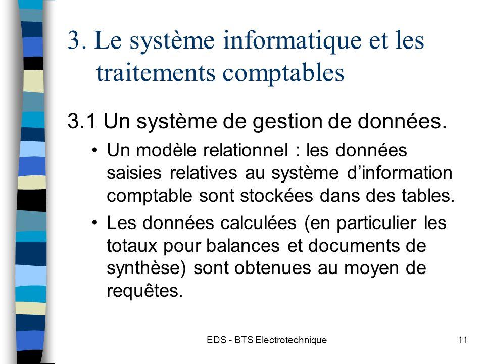 3. Le système informatique et les traitements comptables