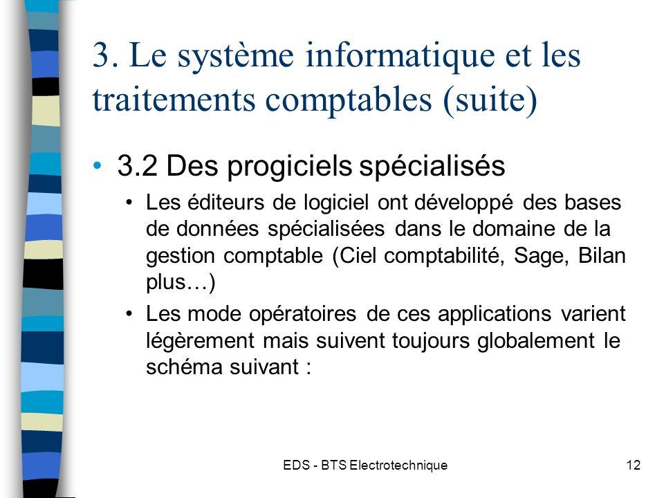 3. Le système informatique et les traitements comptables (suite)