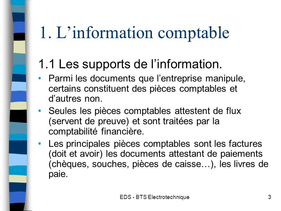 1. L'information comptable