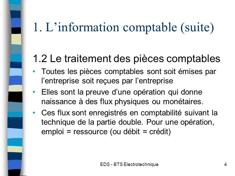 1. L'information comptable (suite)