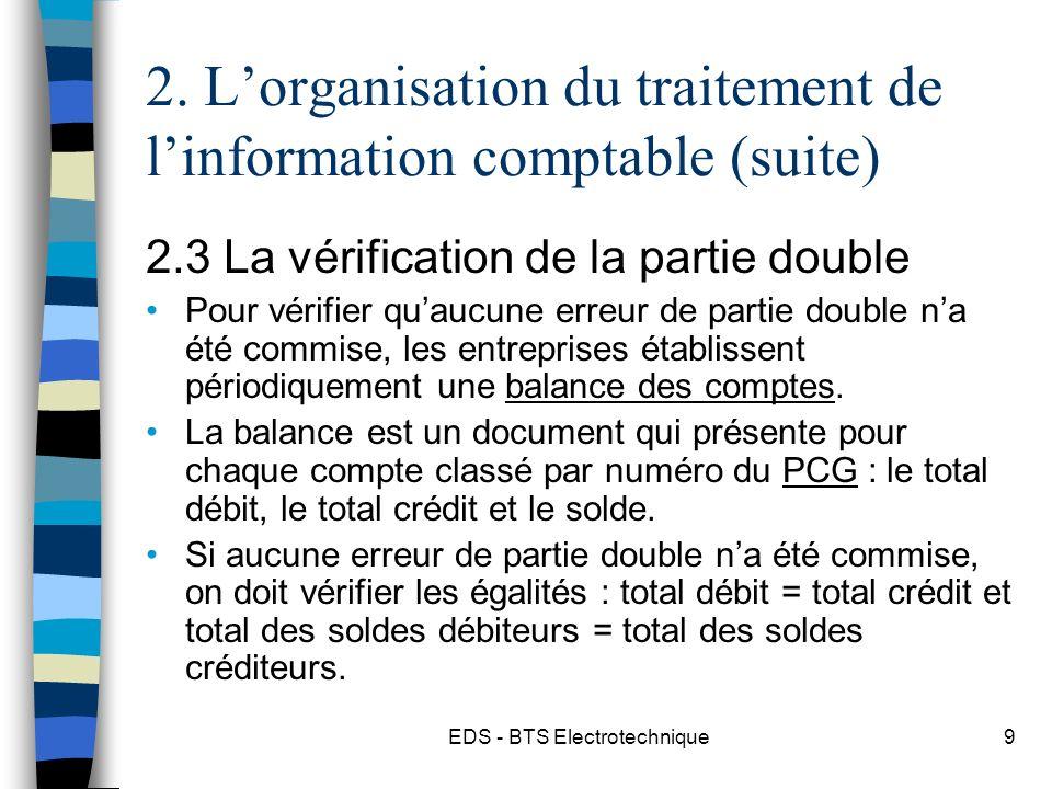 2. L'organisation du traitement de l'information comptable (suite)
