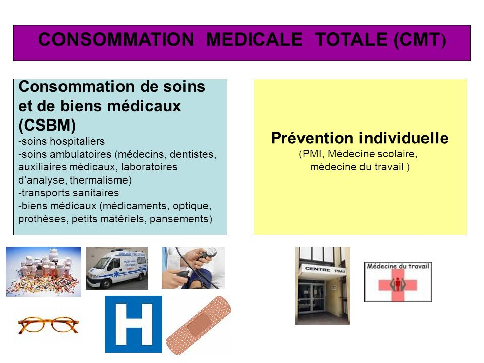 CONSOMMATION MEDICALE TOTALE (CMT)