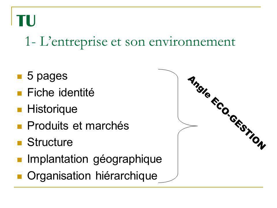 TU 1- L'entreprise et son environnement