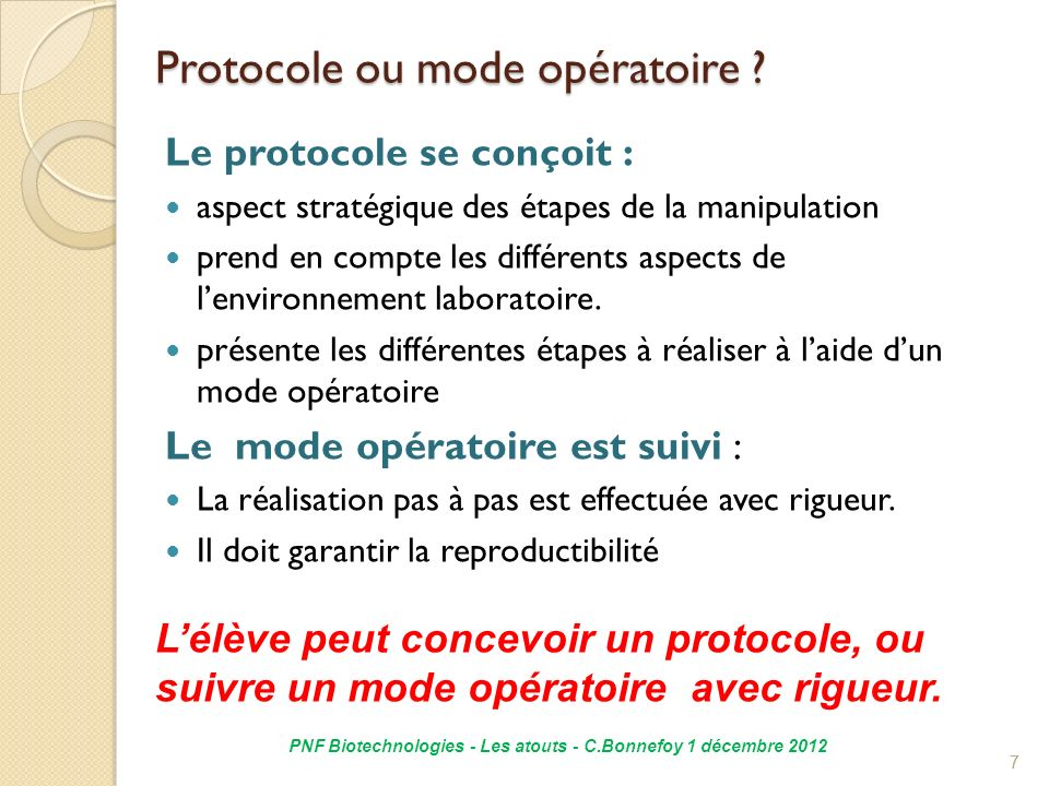 Protocole ou mode opératoire