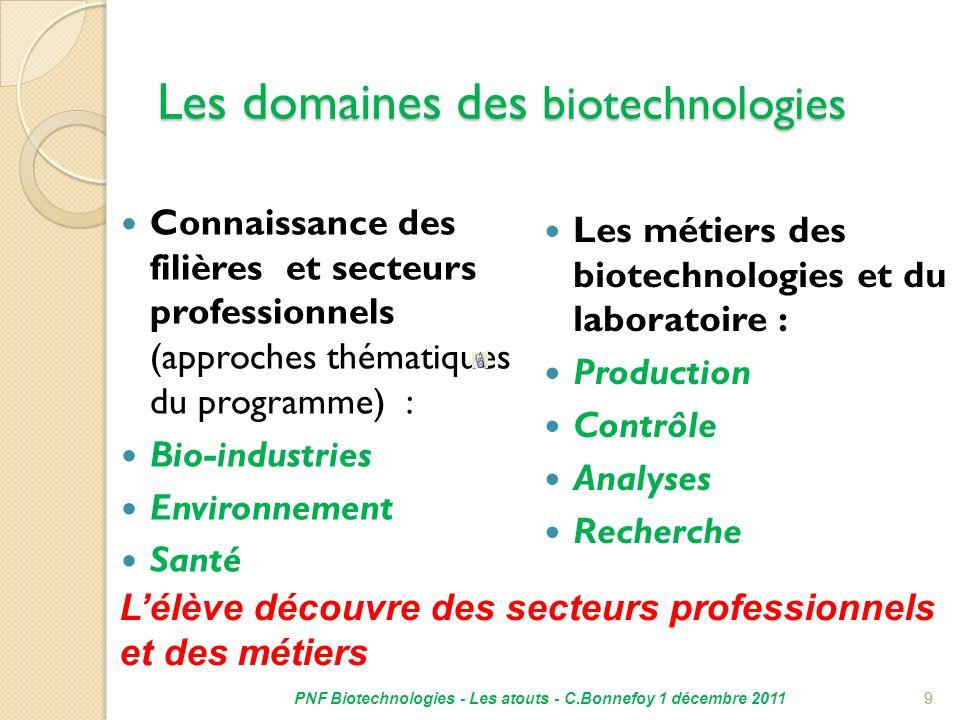 Les domaines des biotechnologies