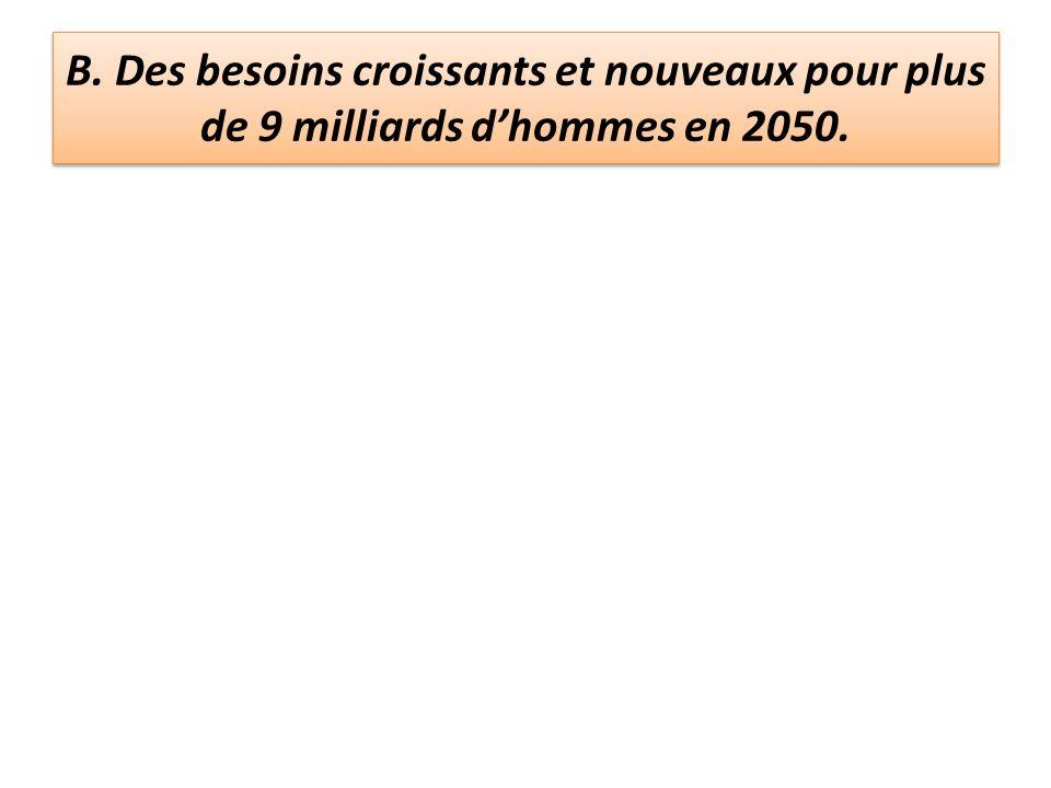B. Des besoins croissants et nouveaux pour plus de 9 milliards d'hommes en 2050.