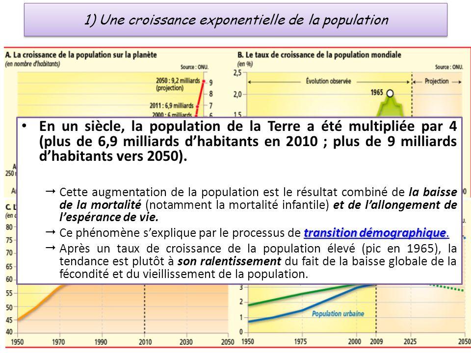1) Une croissance exponentielle de la population