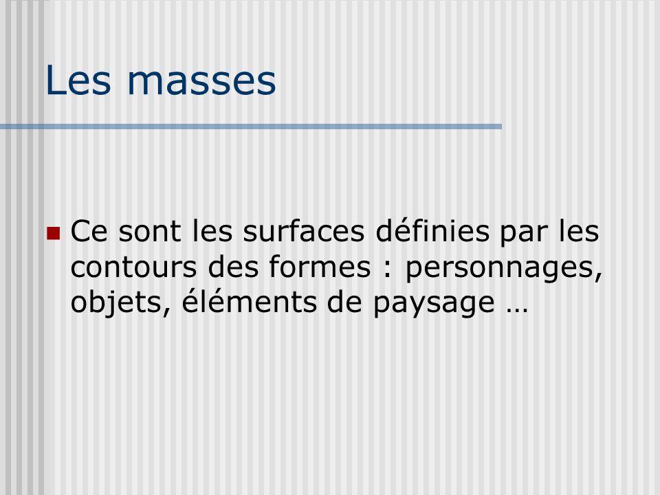 Les masses Ce sont les surfaces définies par les contours des formes : personnages, objets, éléments de paysage …