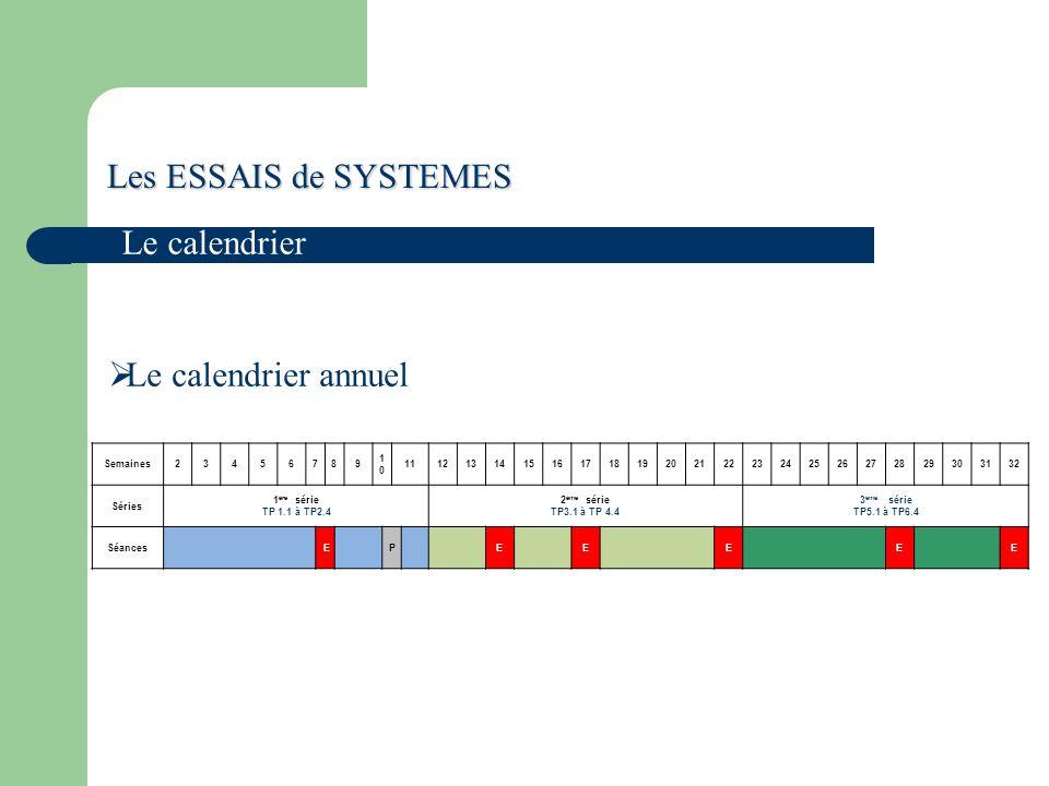Les ESSAIS de SYSTEMES Le calendrier Le calendrier annuel Semaines 2 3