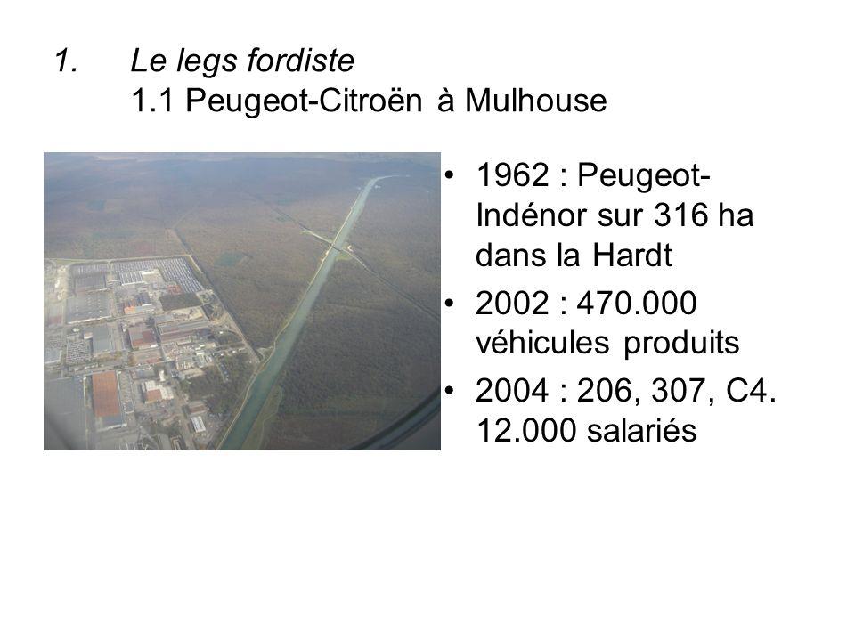 Le legs fordiste 1.1 Peugeot-Citroën à Mulhouse