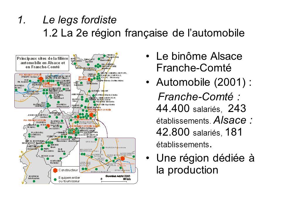 Le legs fordiste 1.2 La 2e région française de l'automobile