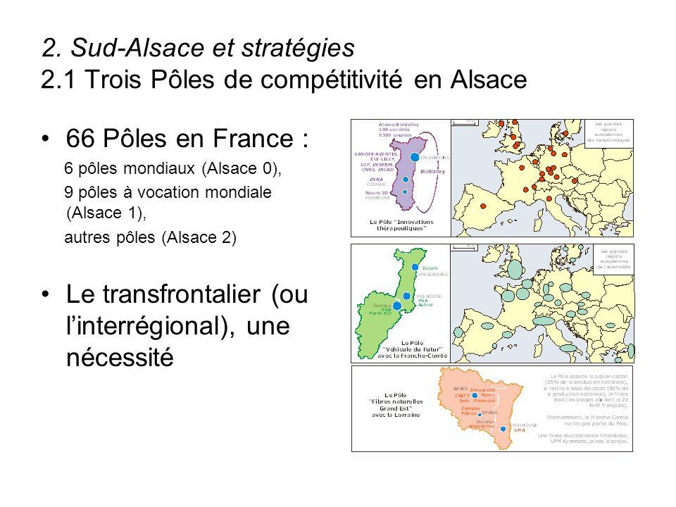 2. Sud-Alsace et stratégies 2.1 Trois Pôles de compétitivité en Alsace