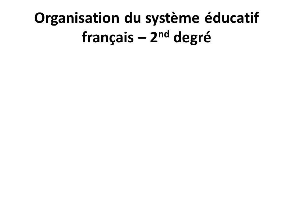 Organisation du système éducatif français – 2nd degré