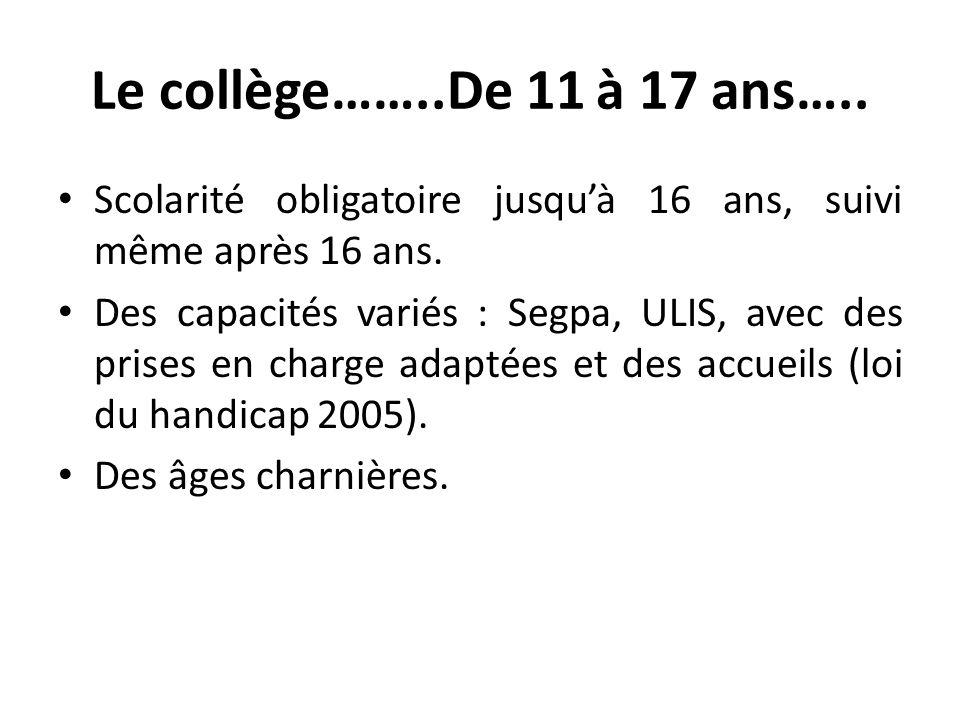 Le collège……..De 11 à 17 ans….. Scolarité obligatoire jusqu'à 16 ans, suivi même après 16 ans.