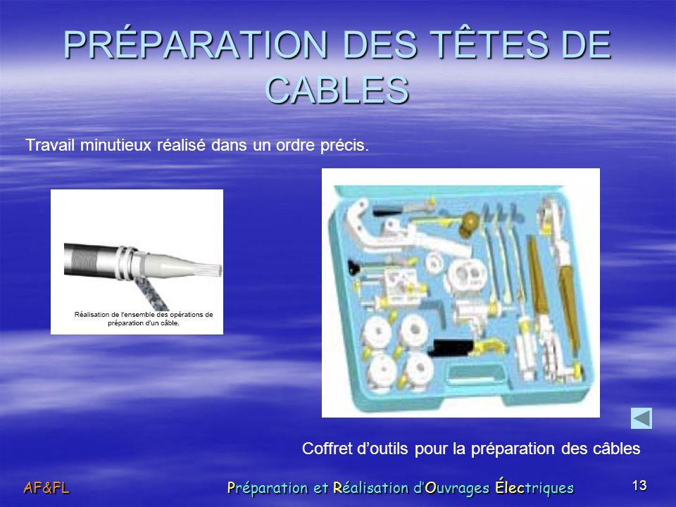 PRÉPARATION DES TÊTES DE CABLES
