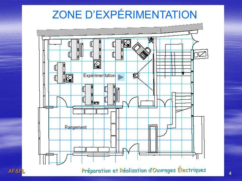 ZONE D'EXPÉRIMENTATION