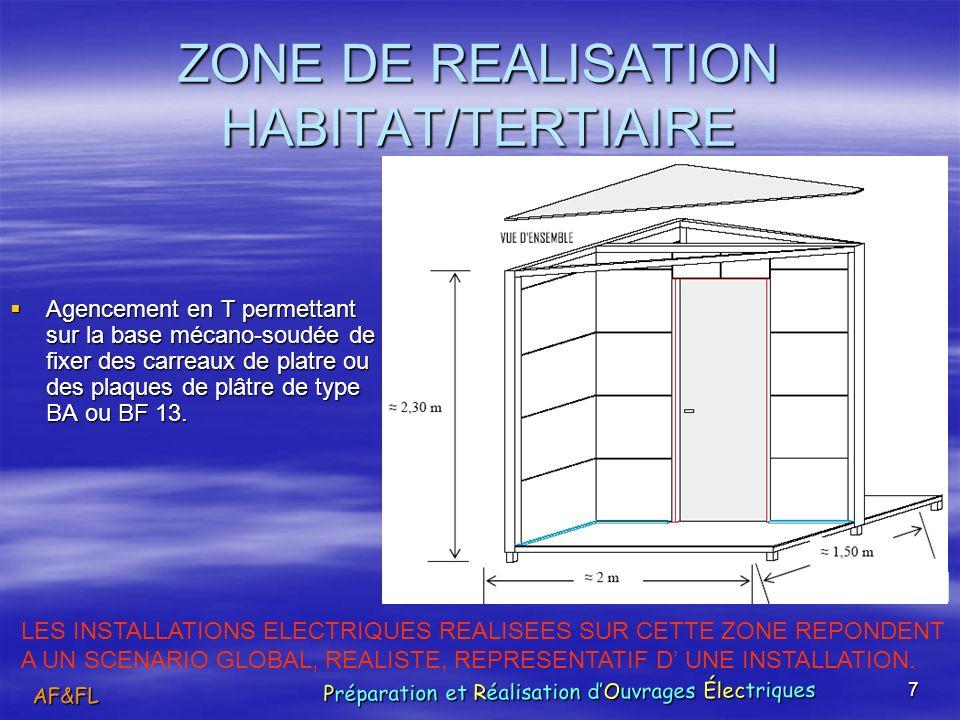 ZONE DE REALISATION HABITAT/TERTIAIRE