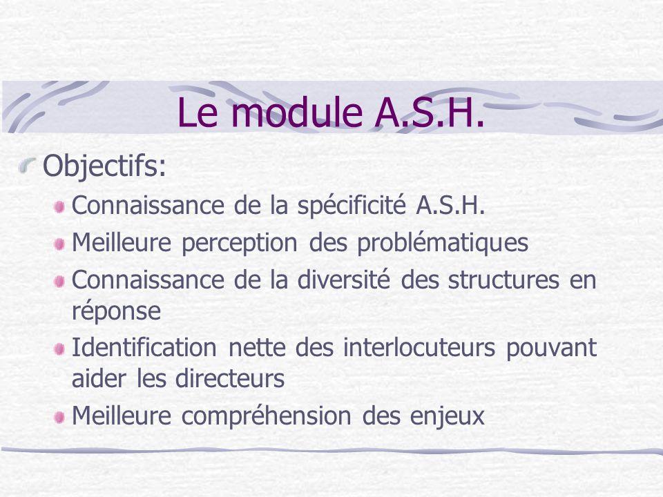 Le module A.S.H. Objectifs: Connaissance de la spécificité A.S.H.