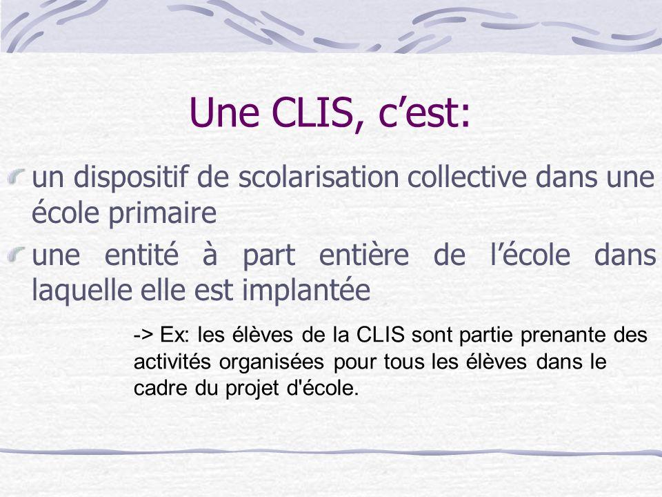 Une CLIS, c'est:un dispositif de scolarisation collective dans une école primaire.