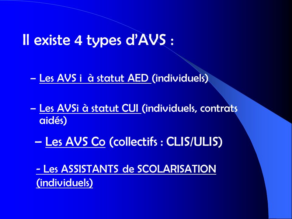 Il existe 4 types d'AVS : Les AVS Co (collectifs : CLIS/ULIS)