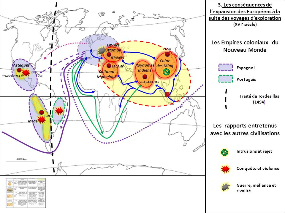 Les Empires coloniaux du Nouveau Monde