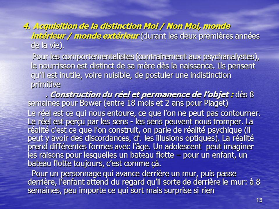 4. Acquisition de la distinction Moi / Non Moi, monde intérieur / monde extérieur (durant les deux premières années de la vie).